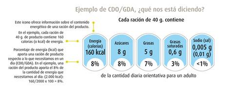 ejem_etiqueta_gda