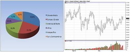 precios-commodities-2013-3