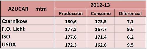 precios-commodities-2013-5