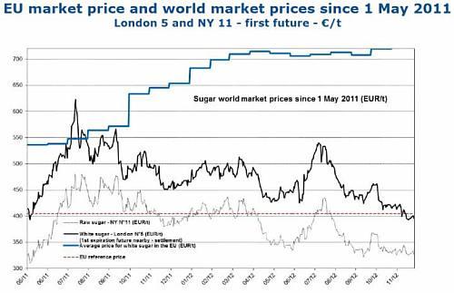 precios-commodities-2013-6