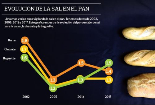 Organización de Consumidores y Usuarios de España